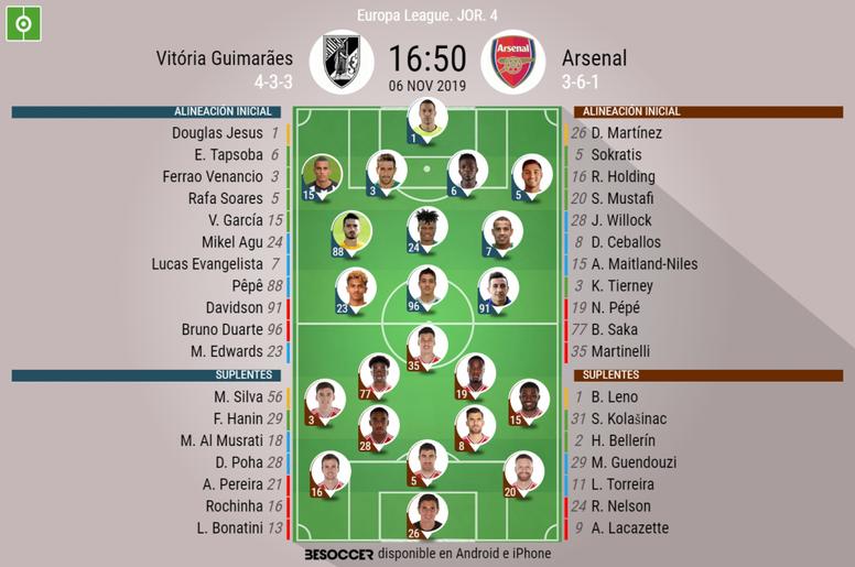 Alineaciones del Vitória Guimares-Arsenal. BeSoccer