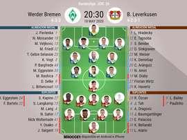 Oncer del Werder-Bayer de la jornada 26 de la Bundesliga. BeSoccer