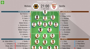 Sigue el directo del Wolves-Sevilla. BeSoccer