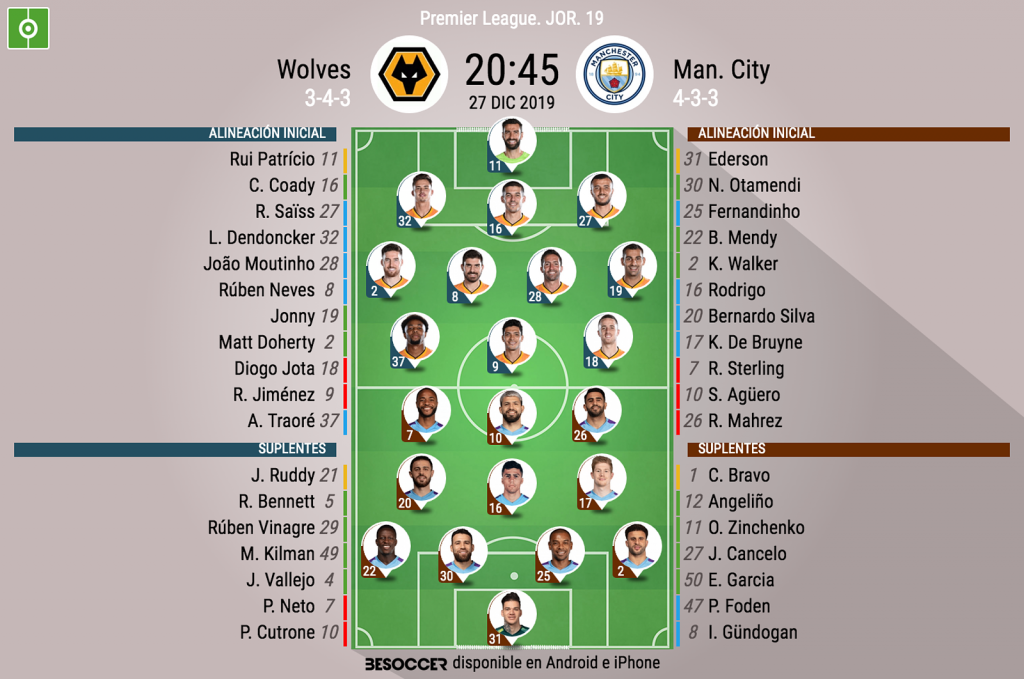 Liverpool venció a Wolverhampton y sigue imparable en la Premier League
