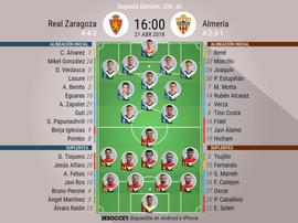 Alineaciones del Zaragoza-Almería correspondientes a la Jornada 36 de Segunda 2017-18. BeSoccer