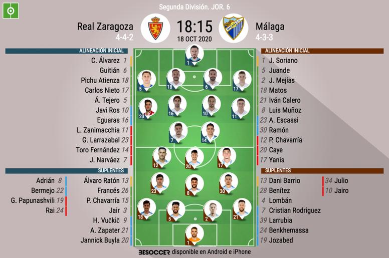 Onces del Zaragoza-Málaga. BeSoccer