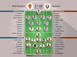Alineaciones del Zaragoza-Osasuna. BeSoccer