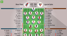 Sigue el directo del River Plate-Liga de Quito. BeSoccer