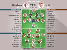 Onces iniciales del Slavia de Praga-Sevilla de la vuelta de octavos. BeSoccer