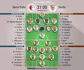 Onces iniciales del Slavia de Praga-Sevilla de la vuelta de octavos de la Europa League. BeSoccer