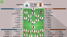 Messi, el gran foco del Argentina-Venezuela. BeSoccer