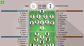 Así forman Ajax y Tottenham. BeSoccer