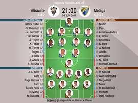 Así forman Albacete y Málaga. BeSoccer