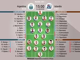 Así formarán Argentina e Islandia. BeSoccer
