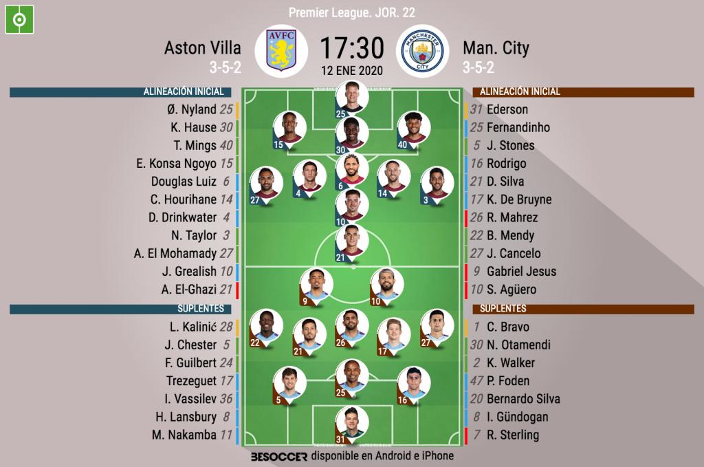 El Kun Agüero supera a Henry como extranjero con más goles