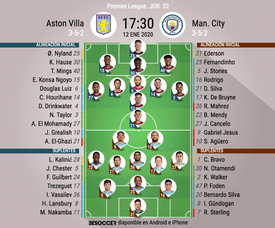 Así forman Aston Villa y Manchester City. BeSoccer