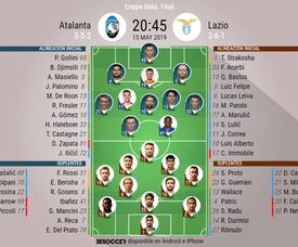 Alineaciones oficiales de Atalanta y Lazio para la final de Coppa Italia 2018-19. BeSoccer