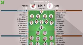 Así forman Athletic y Celta para el partido de San Mamés. BeSoccer