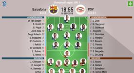 Barcelona y PSV se estrenan. BeSoccer