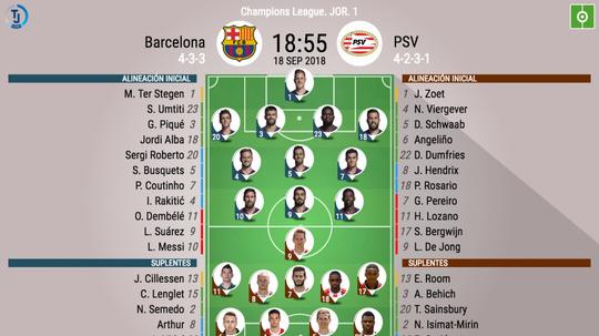 Barcelona y PSV Eindhoven. BeSoccer
