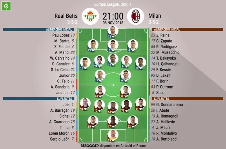 Betis y Milan quieren acabar como líderes de grupo. BeSoccer