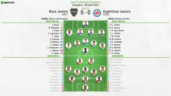 Sigue el directo de Boca Juniors-Argentinos Juniors. EFE