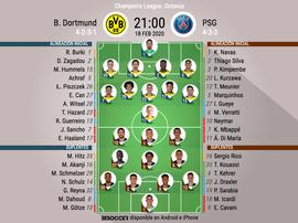 Borussia Dortmund y PSG abren fuego. BeSoccer