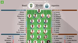 Siempre es interesante un Brasil-Argentina. BeSoccer