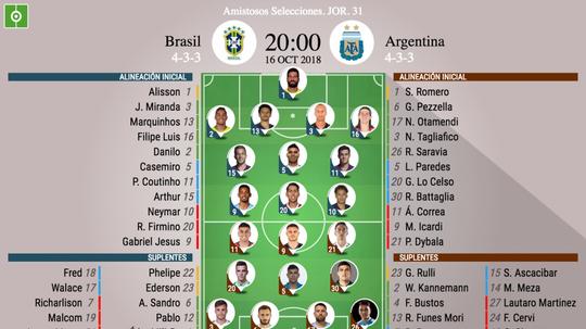 Brazil v Argentina 16/10/2018