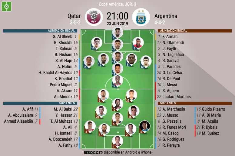Catar y Argentina, a por la clasificación. BeSoccer