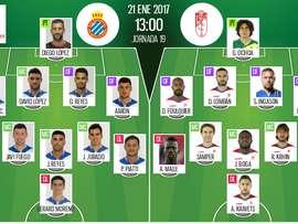 Alineaciones oficiales de Espanyol y Granada, partido correspondiente a la jornada 19 de Primera División. BeSoccer
