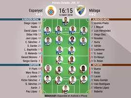Alineaciones oficiales de Espanyol y Málaga. BeSoccer