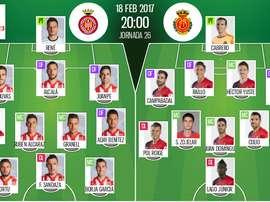 Alineaciones de Girona y Real Mallorca, partido correspondiente a la jornada 26 de Segunda. BeSoccer