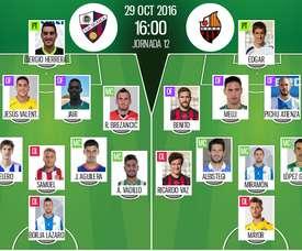 Alineaciones oficiales de Huesca y Reus, partido correspondiente a la jornada 12 de Segunda División. BeSoccer