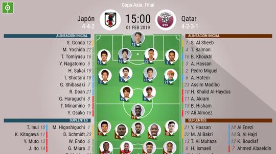 Alineaciones oficiales de la final de la Copa Asia. BeSoccer