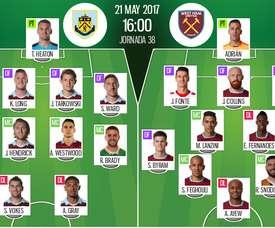 Alineaciones oficiales de la jornada 38 de la Premier entre el Burnley y el Leicester. BS