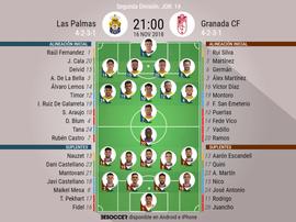 Alineaciones de Las Palmas y Granada. BeSoccer