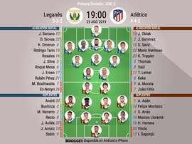 Así jugarán Leganés y Atlético. BeSoccer