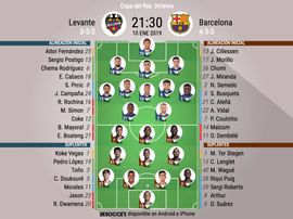 Formazioni ufficiali Levante-Barcellona. BeSoccer