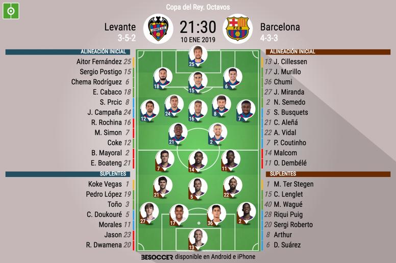 Así son los onces de Levante y Barça. BeSoccer