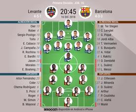 Levante-Barcelona, en Valencia. BeSoccer