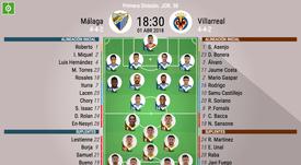 Así jugarán Málaga y Villarreal. BeSoccer