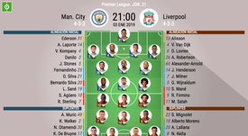 Así forman City y Liverpool. BeSoccer