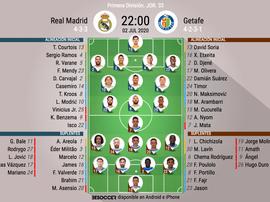 Madrid y Getafe, con retos diferentes. BeSoccer