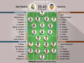 Escalações de Real Madrid e Valência. BeSoccer