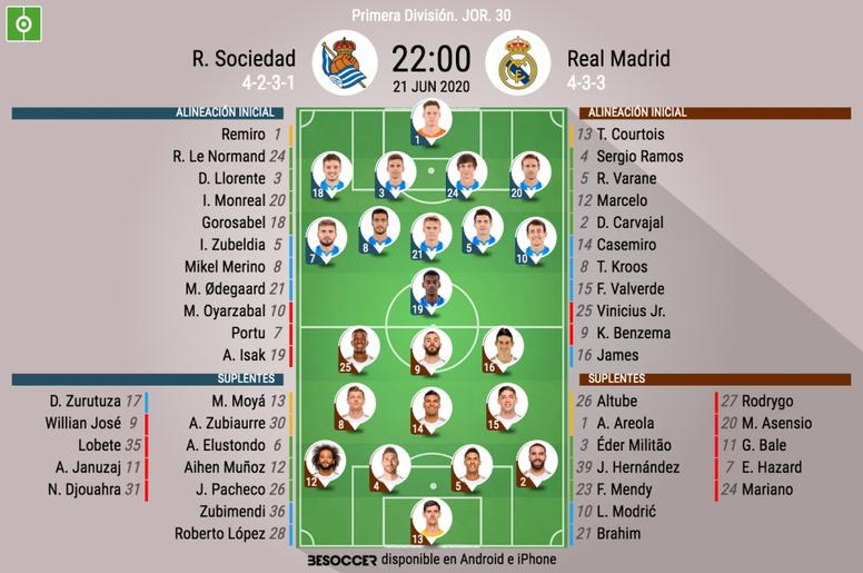 El Once Del Real Madrid Ante La Real Sociedad
