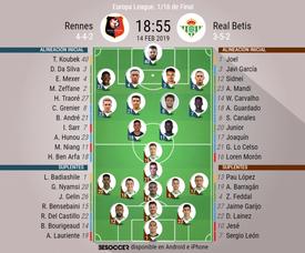 Alineaciones de Rennes y Real Betis para la ida de dieciseisavos de Europa League. BeSoccer