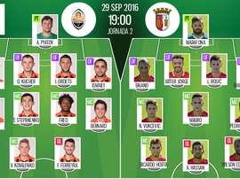Alineaciones oficiales de Shakhtar Donetsk y Sporting de Braga, partido correspondiente a la jornada 2 de la Europa League. BeSoccer