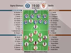 El Sevilla, a rascar un buen resultado en la República Checa. BeSoccer