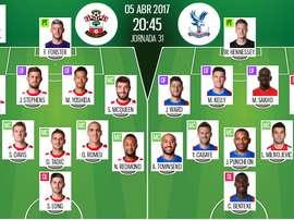 Alineaciones oficiales de Southampton y Crystal Palace, jornada 31 de la Premier League. BeSoccer