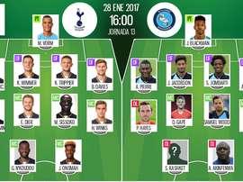 Alineaciones oficiales de Tottenham y Wycombe, partido de la cuarta ronda de la FA Cup. BeSoccer
