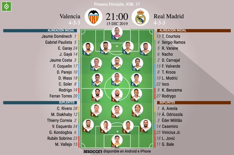 Valencia y Real Madrid cierran la jornada en Primera. BeSoccer