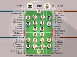 Alineaciones oficiales de Villarreal y Real Madrid para la jornada 3 de LaLiga. BeSoccer