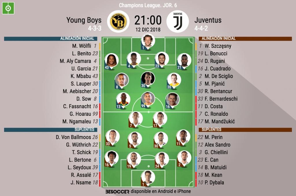 Young Boys - Juventus: Partido de Champions League, en directo